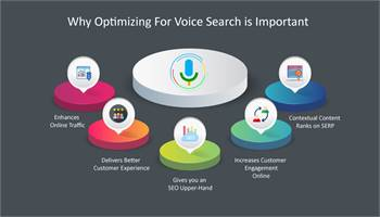 Top 2 Tips to optimize your voice search