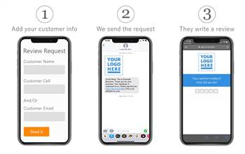 Best Customer Review App for your Business in USA - Zurvia