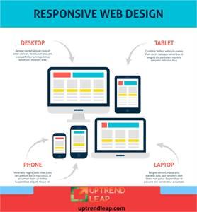 Malaysia website design company