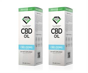 Printed Wholesale CBD Oil Boxes with Free Shipping