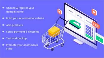 Ecommerce Website design & development Toronto | Nextbrain