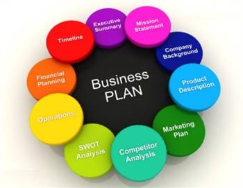We Write Business Plans