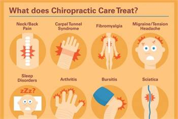 Chiropractic Care Clinic | Zenith Injury Relief & Wellness Clinic