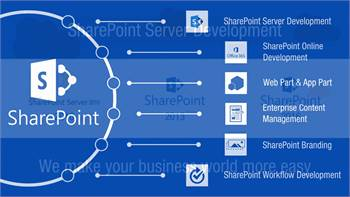 Microsoft office 365 SharePoint services